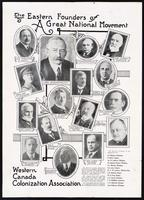 The eastern founders of a great national movement : Western Canada Colonization Association